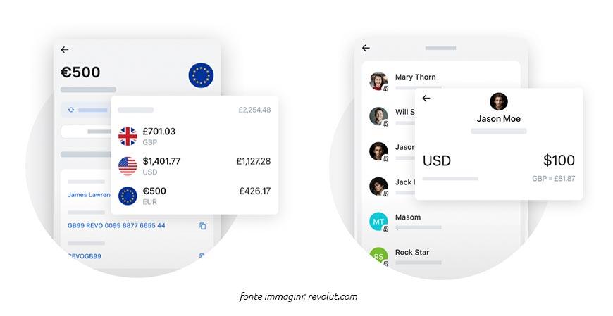 Conto multivaluta e money transfer